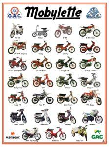 Catálogo finales de los setenta hasta el cierre de la firma en el año 2003